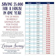 Challenge Reason A Of Weeks Ago I Shared My 26 Week Challenge To Save 5 000