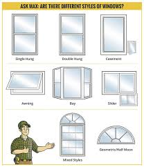 Awning Style Windows Window Design Styles Builders Surplus