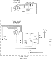 100 kitchen wiring diagram uk 6 valve vhf fm pulse counting