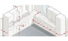 dimension ilot central cuisine de fabrication dimensions plan