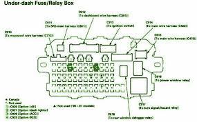 1996 honda accord under dash fuse box diagram u2013 circuit wiring