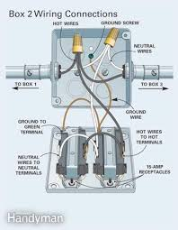 how to install surface mounted wiring and conduit family handyman