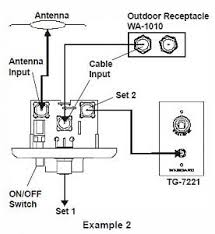 jayco tv cable wiring diagram jayco free wiring diagrams