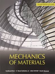 mechanics of materials in si units amazon co uk ferdinand p