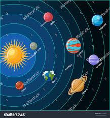 solar system planets orbits around sun stock vector 519194563