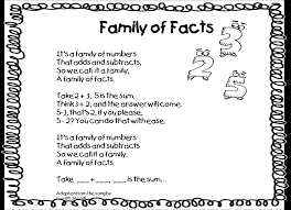 grade wow size fact family practice