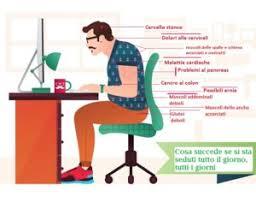 postura corretta scrivania postura pagina 2 csm minusio