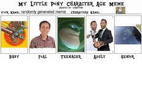 Meme Age - 25 best memes about snome snome memes