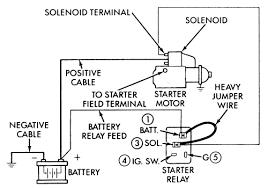 chrysler starter wiring diagram chrysler wiring diagrams collection