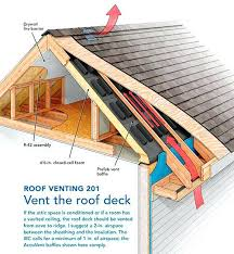 home designer pro roof tutorial attic venting calculations adding attic vents under roof eaves home