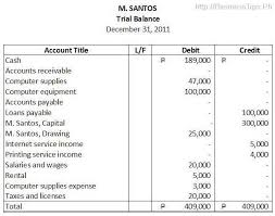 how to prepare a trial balance business tips philippines