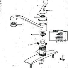 kohler kitchen faucet parts stylish manificent kohler kitchen faucet parts kohler kitchen faucet