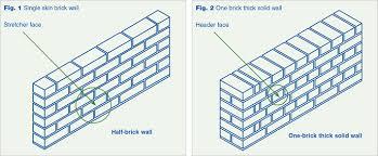 Best 25 Brick Calculator Ideas Wickes Co Uk