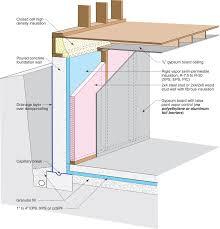 rigid insulation between interior bearing wall footings and slab