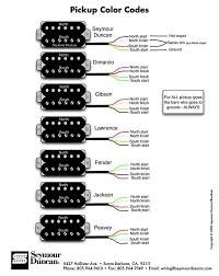 dimarzio hsh guitar wiring diagram the blog wiring diagram