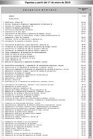 sueldos profesionales en mxico 2016 conasami salarios mínimos en méxico rankia