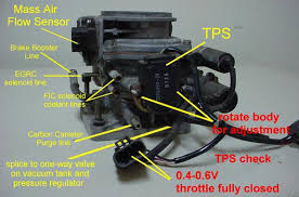 marvelous nissan throttle wiring images best image wire
