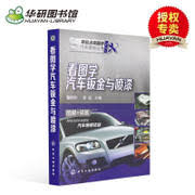 hand painted your car paint color full color printing full