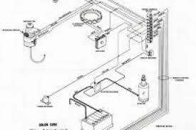 motorcycle stator wiring diagram 4k wallpapers