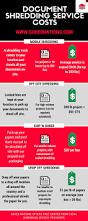 Best Buy Shredders 133 Best Paper Shredding Images On Pinterest Organization