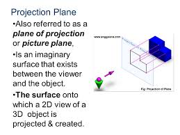 which is best isometric view ppt video online download
