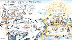 Story Maps Is Standardization It U0027s Friend Or Foe For Their Digital Workspace