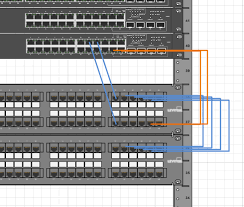 networking tool to map network cabling between patch panels and