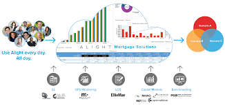 alight mortgage solutions to optimize financial performance