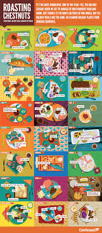dinners around the world infographic holidays and food