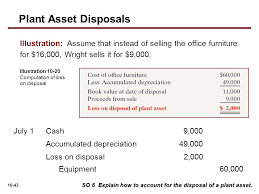 Cost Of Office Furniture by Chapter10 Plant Assets Natural Resources And Intangible Assets