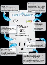 lint alert how it works lintalert
