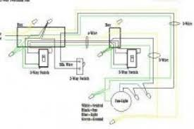 jeep yj tail light wiring diagram jeep wiring diagrams