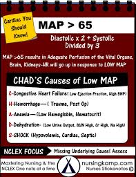 Map Mean Arterial Pressure Nursing Kamp The Nurses Notes On Nursing I Mean Chad U2026 Check
