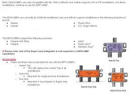 dish pro lnbf wiring diagram wiring diagrams