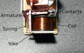 relay wikiwand wiring diagram components