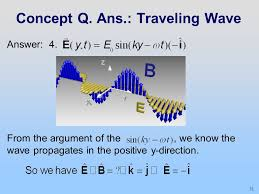 Kentucky how do electromagnetic waves travel images W13d2 maxwell 39 s equations and electromagnetic waves ppt video jpg