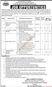 Govt Jobs Resume Upload by Government Of Punjab Population Welfare Department Jobs The