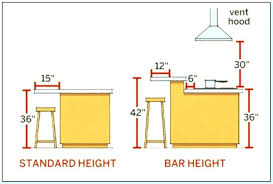 kitchen island dimensions with seating kitchen island dimensions with seating kitchen island bar height