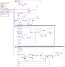 software architectural design interior loversiq