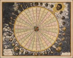 Antique World Map by Wind Rose Antique World Maps Old World Map Illustration