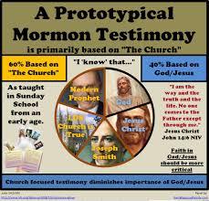 Anti Mormon Memes - mormon infographics a mormon testimony is 60 the church not