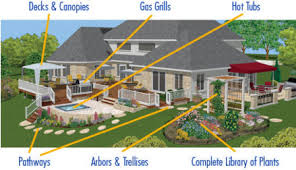 Patio Landscape Design Home Landscape Design Software Architect