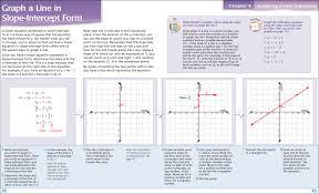 graphing equations in slope intercept form worksheet worksheets