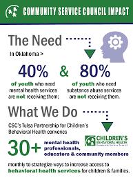 csc tulsa children u0027s behavioral health