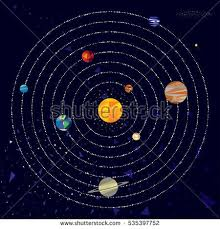 solar system model stock images royalty free images u0026 vectors