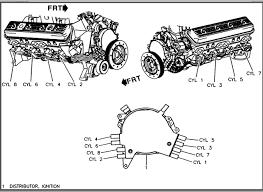 1984 corvette firing order how to remove the optispark on your c4 corvette page 8