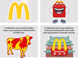 12 facts about mcdonald u0027s that will blow your mind business insider