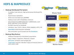 Mongodb Map Reduce Hdfs U0026 Mapreduce U2022 Hadoop