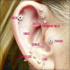 tattoo and piercing shops near me what to look for macytee com
