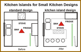 small kitchen plans with island awesome small kitchen island glamorous small kitchen island
